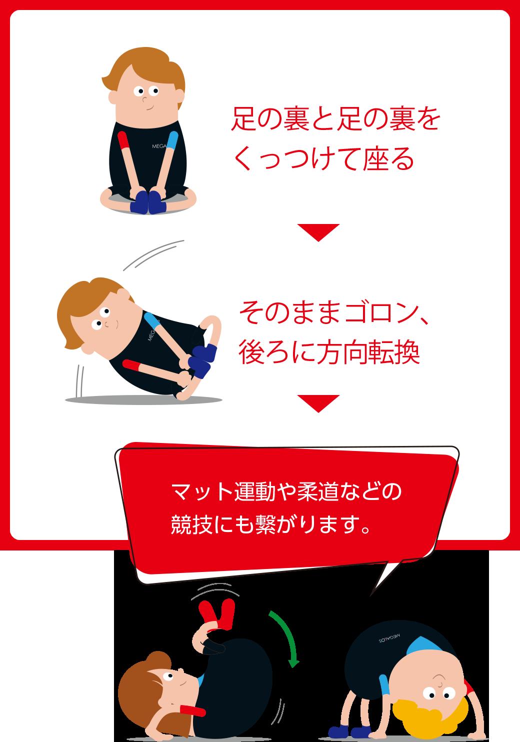 足の裏と足の裏をくっつけて座る そのままゴロン、後ろに方向転換 マット運動や柔道などの競技にも繋がります。